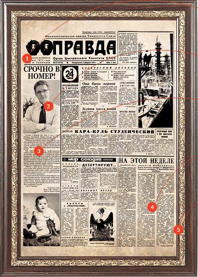 Газета «Правда» — оригинальный подарок на День рождения